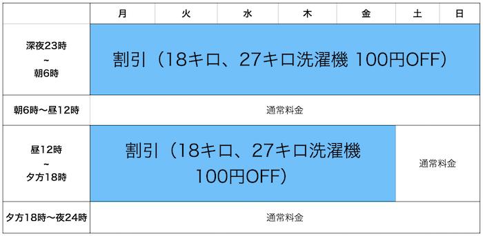 スクリーンショット 2020-05-29 8.16.11
