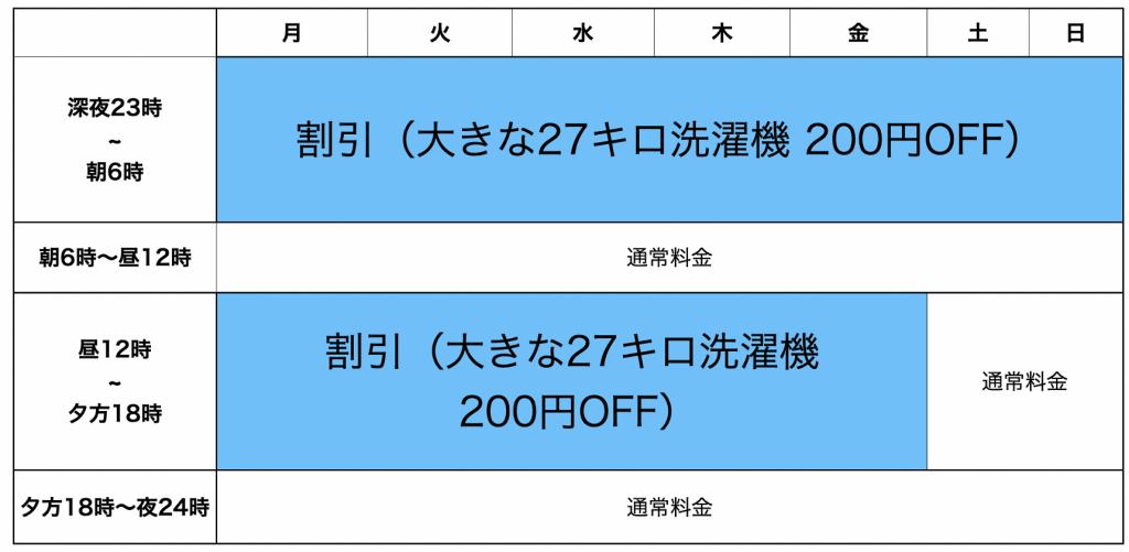 スクリーンショット 2020-09-01 14.16.09